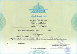 Loyal Bank